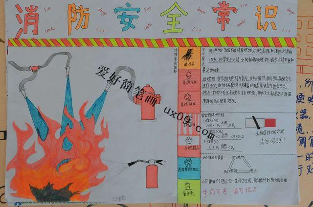 消防安全手抄报内容和图片 儿童简笔画图片大全 儿童简笔画图片教程 爱好