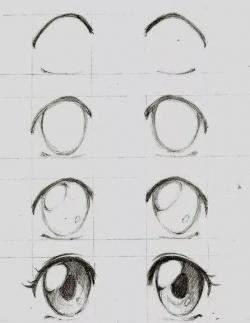 眼睛画法大全