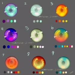 瞳孔的如何画呢,瞳孔颜色搭配大全