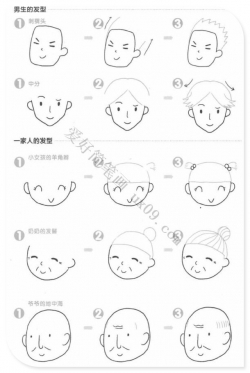 如何画人物发型